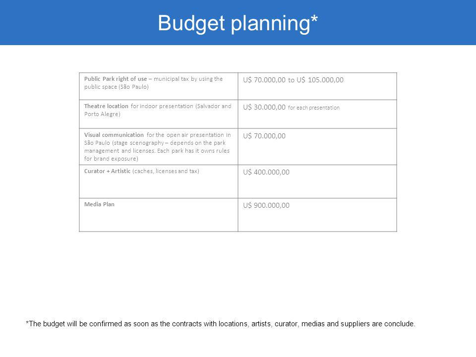 Budget planning* U$ 70.000,00 to U$ 105.000,00