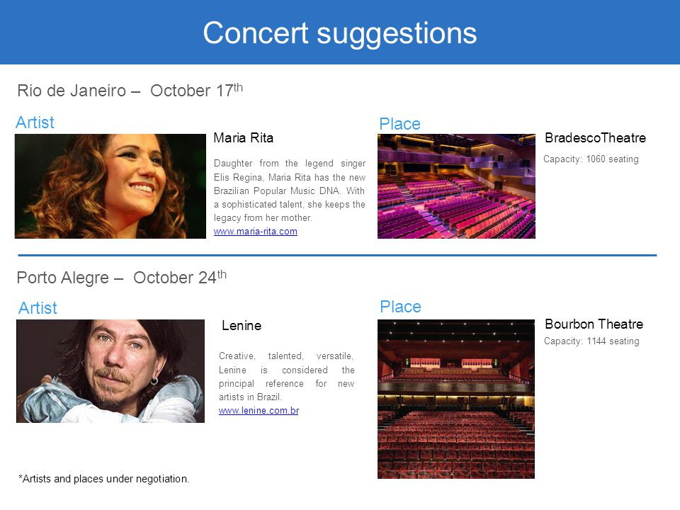 Concert suggestions Rio de Janeiro – October 17th Artist Place
