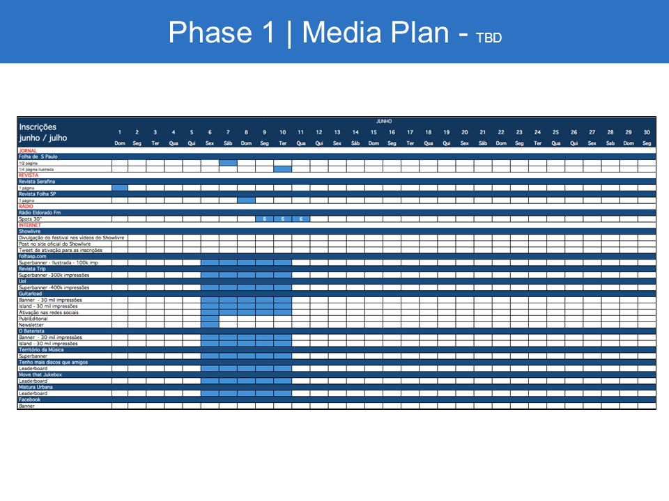 Phase 1 | Media Plan - TBD
