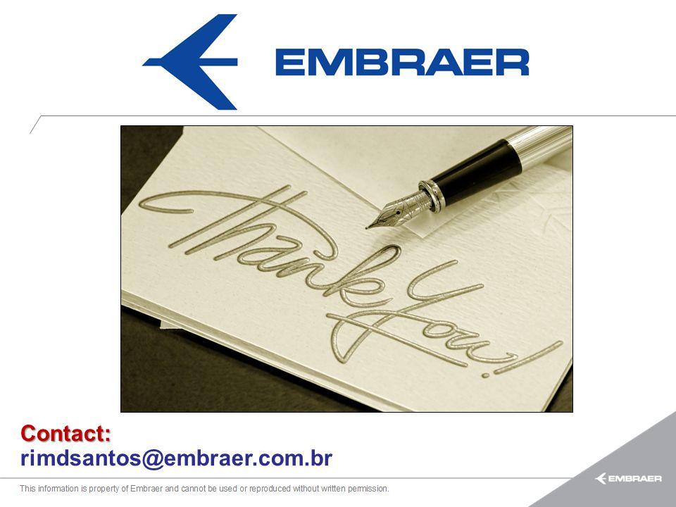 Contact: rimdsantos@embraer.com.br
