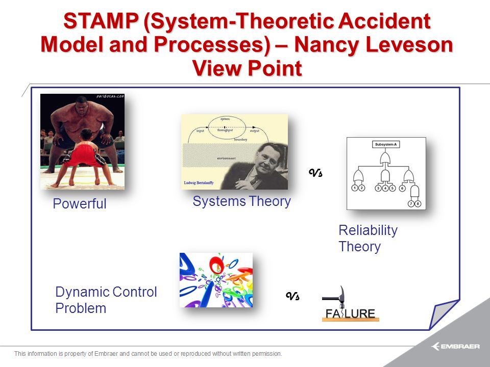 STAMP (System-Theoretic Accident Model and Processes) – Nancy Leveson View Point