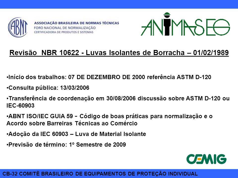Revisão NBR 10622 - Luvas Isolantes de Borracha – 01/02/1989