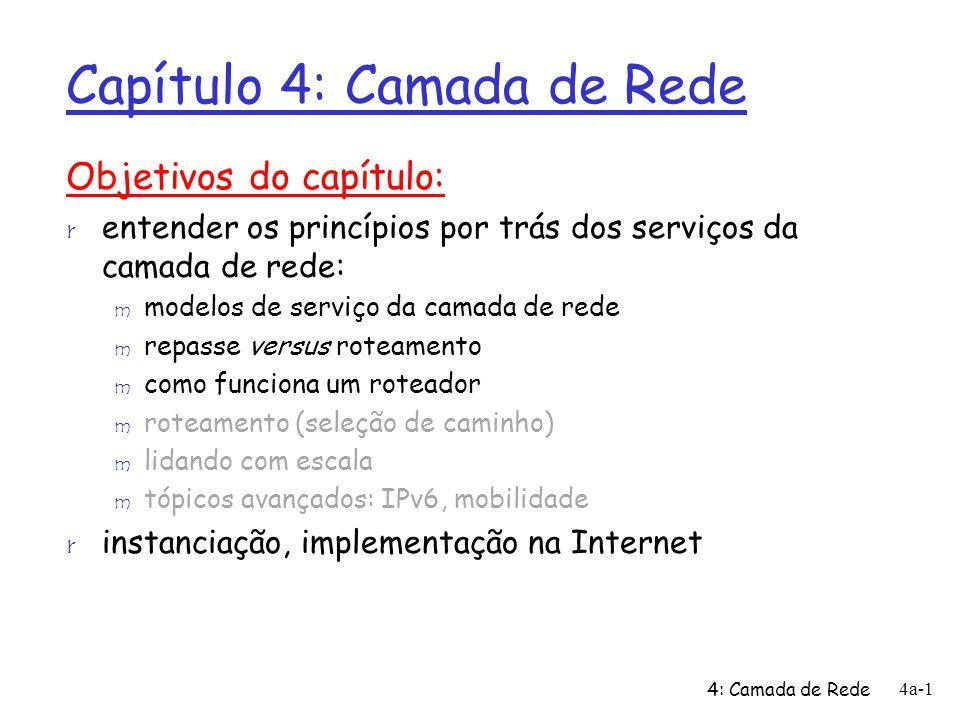Capítulo 4: Camada de Rede
