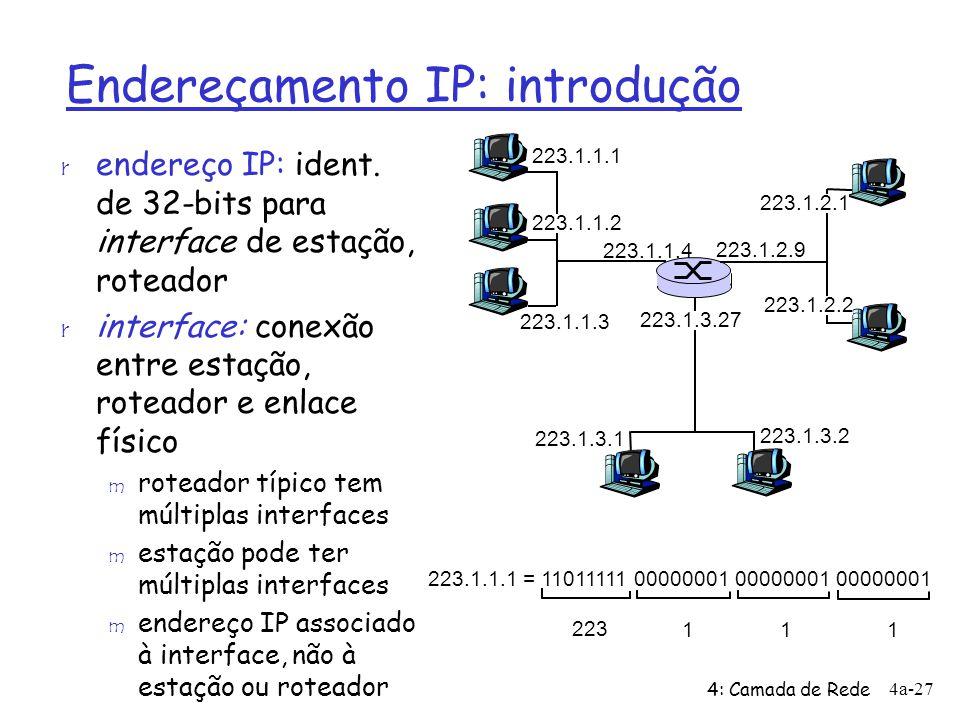 Endereçamento IP: introdução