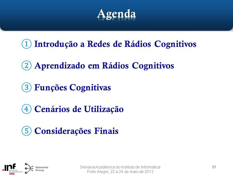 Agenda Introdução a Redes de Rádios Cognitivos