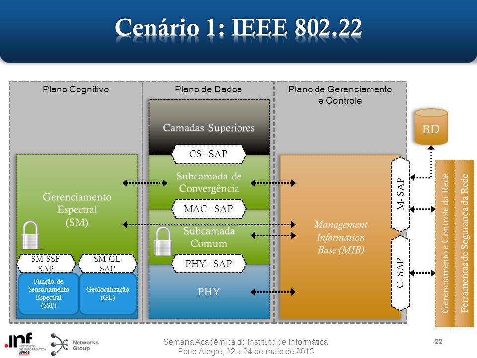 Cenário 1: IEEE 802.22 BD Camadas Superiores Subcamada de Convergência