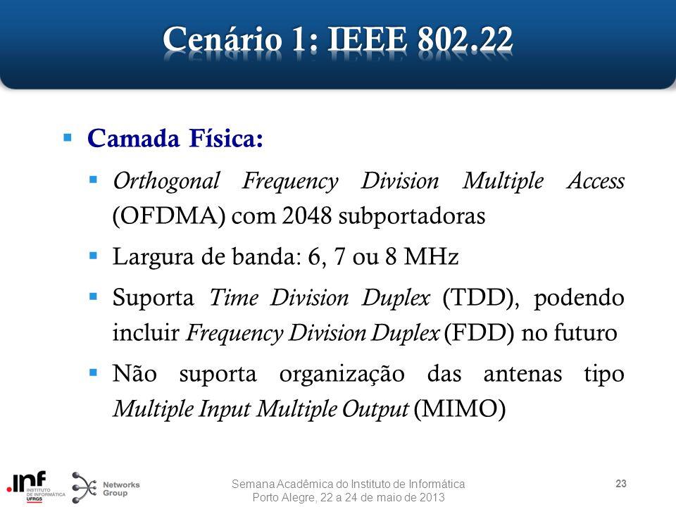 Cenário 1: IEEE 802.22 Camada Física:
