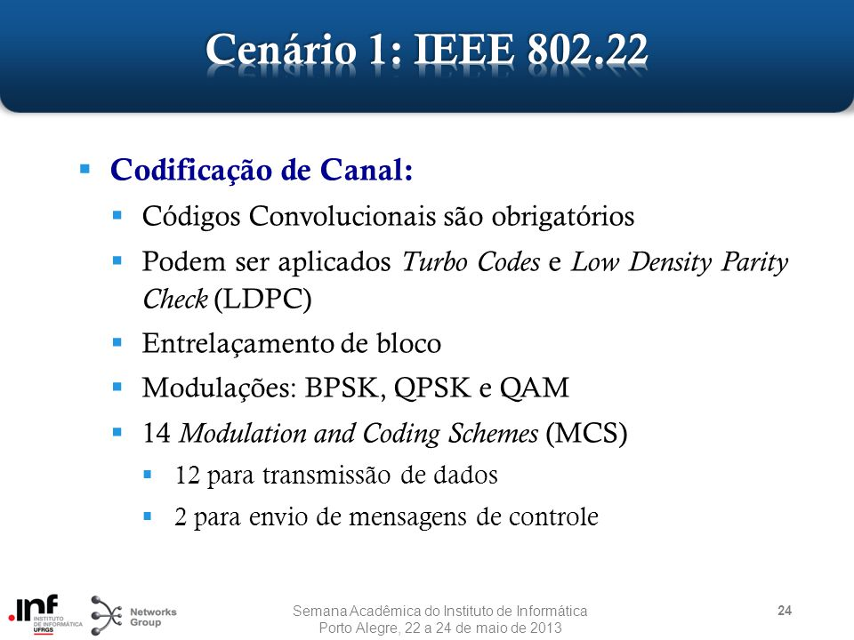 Cenário 1: IEEE 802.22 Codificação de Canal: