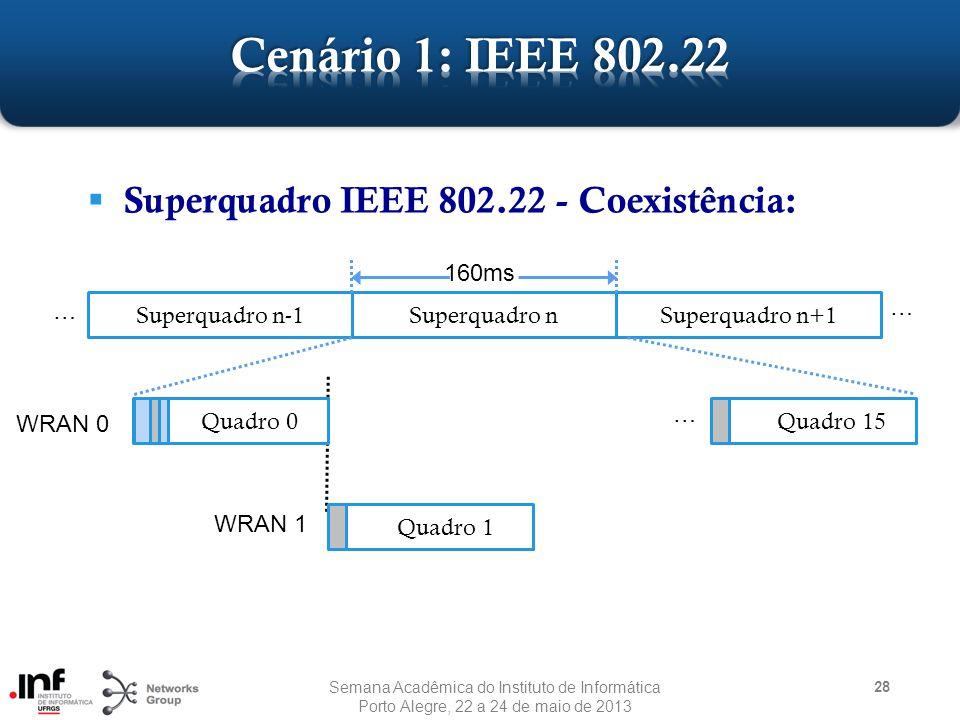 Cenário 1: IEEE 802.22 Superquadro IEEE 802.22 - Coexistência: 160ms …