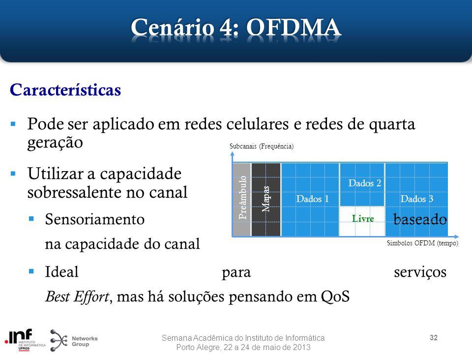 Cenário 4: OFDMA Características