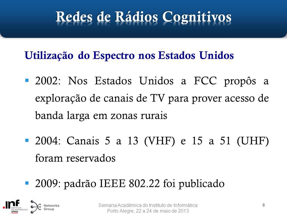 Redes de Rádios Cognitivos