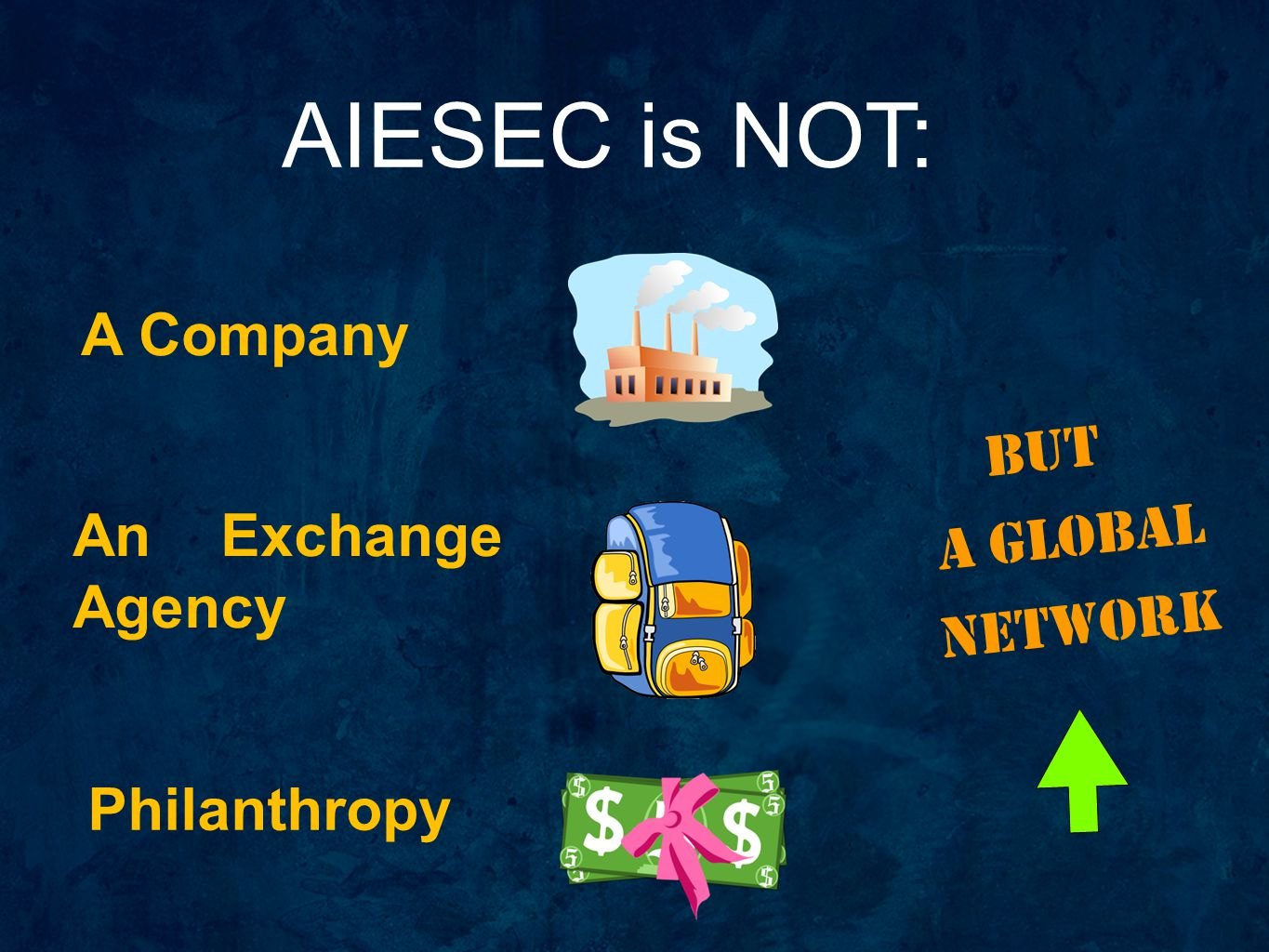 AIESEC is NOT: A Company But A Global An Exchange Agency Network