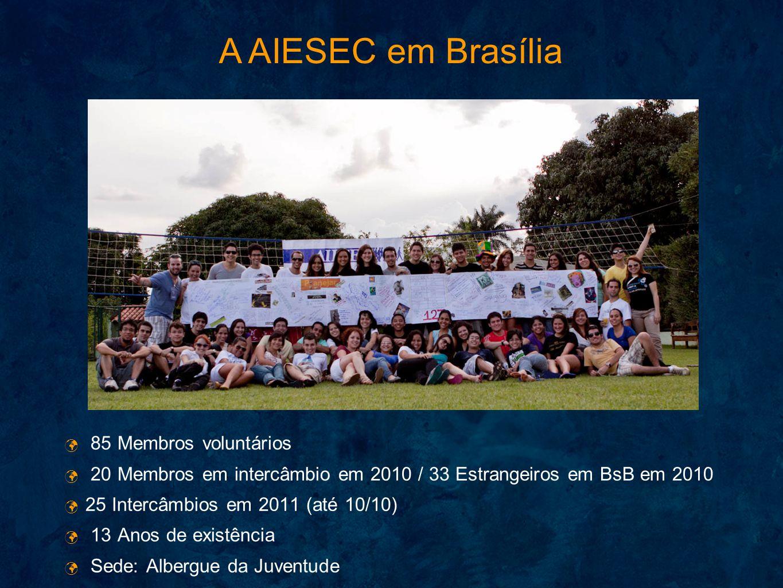 A AIESEC em Brasília 85 Membros voluntários