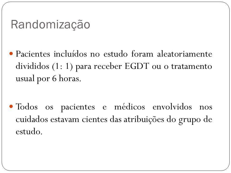 Randomização Pacientes incluídos no estudo foram aleatoriamente divididos (1: 1) para receber EGDT ou o tratamento usual por 6 horas.