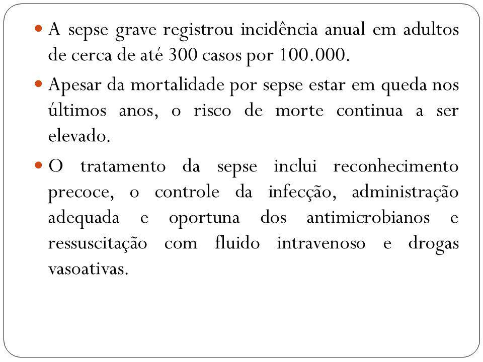 A sepse grave registrou incidência anual em adultos de cerca de até 300 casos por 100.000.
