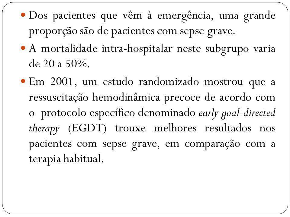 Dos pacientes que vêm à emergência, uma grande proporção são de pacientes com sepse grave.