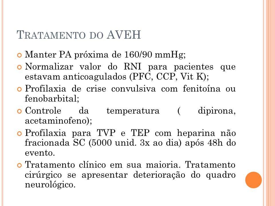 Tratamento do AVEH Manter PA próxima de 160/90 mmHg;