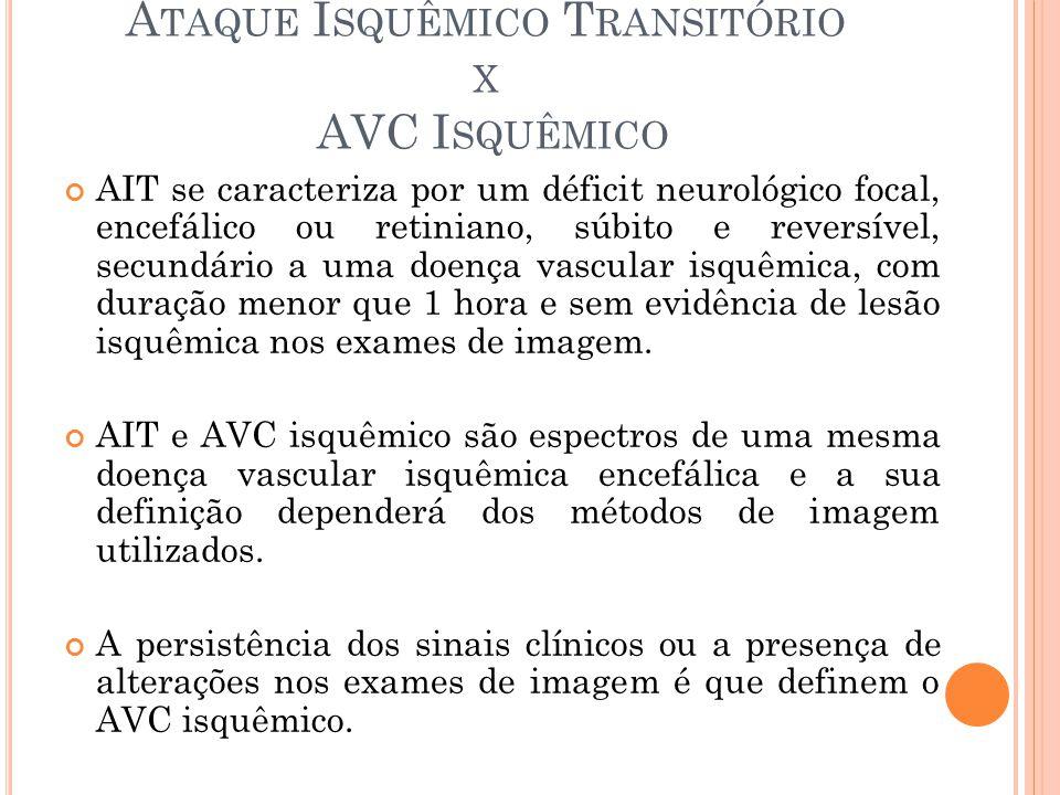 Ataque Isquêmico Transitório x AVC Isquêmico