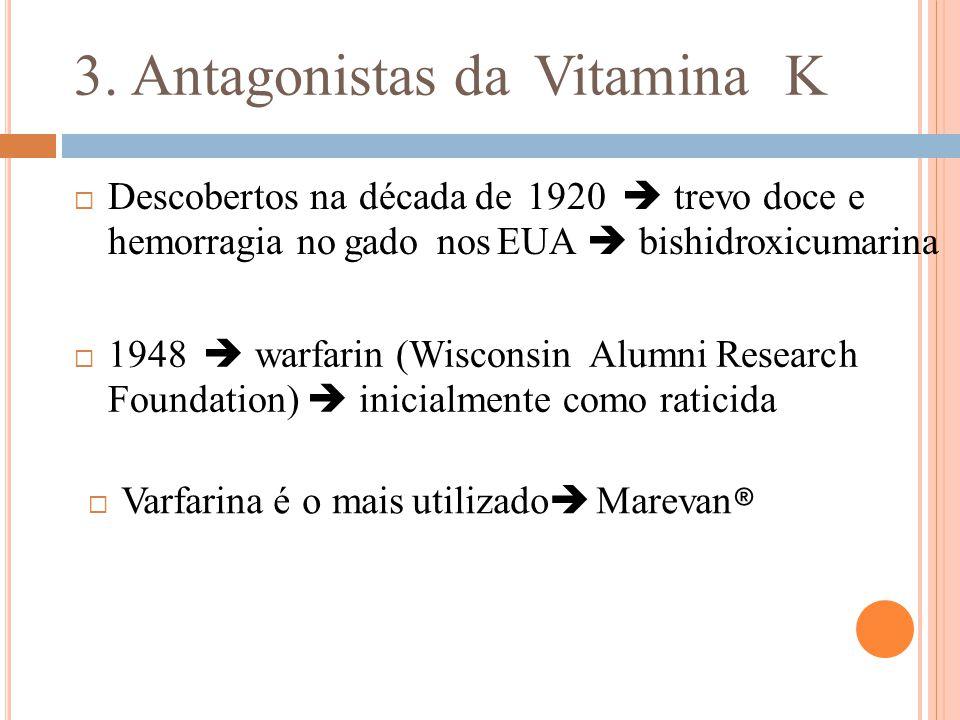 3. Antagonistas da Vitamina K
