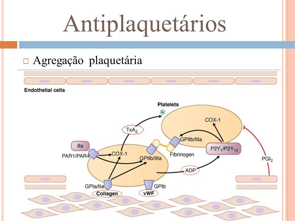 Antiplaquetários  Agregação plaquetária