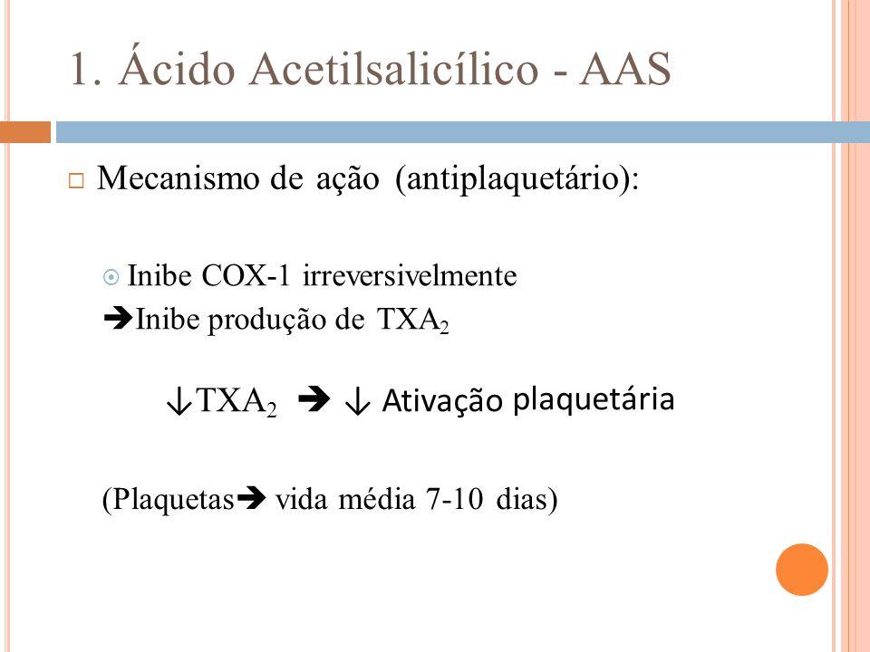 ↓TXA2  ↓ Ativação plaquetária 1. Ácido Acetilsalicílico - AAS