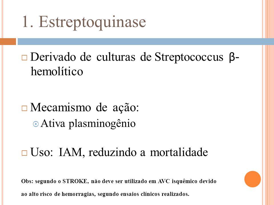 β- 1. Estreptoquinase Streptococcus hemolítico