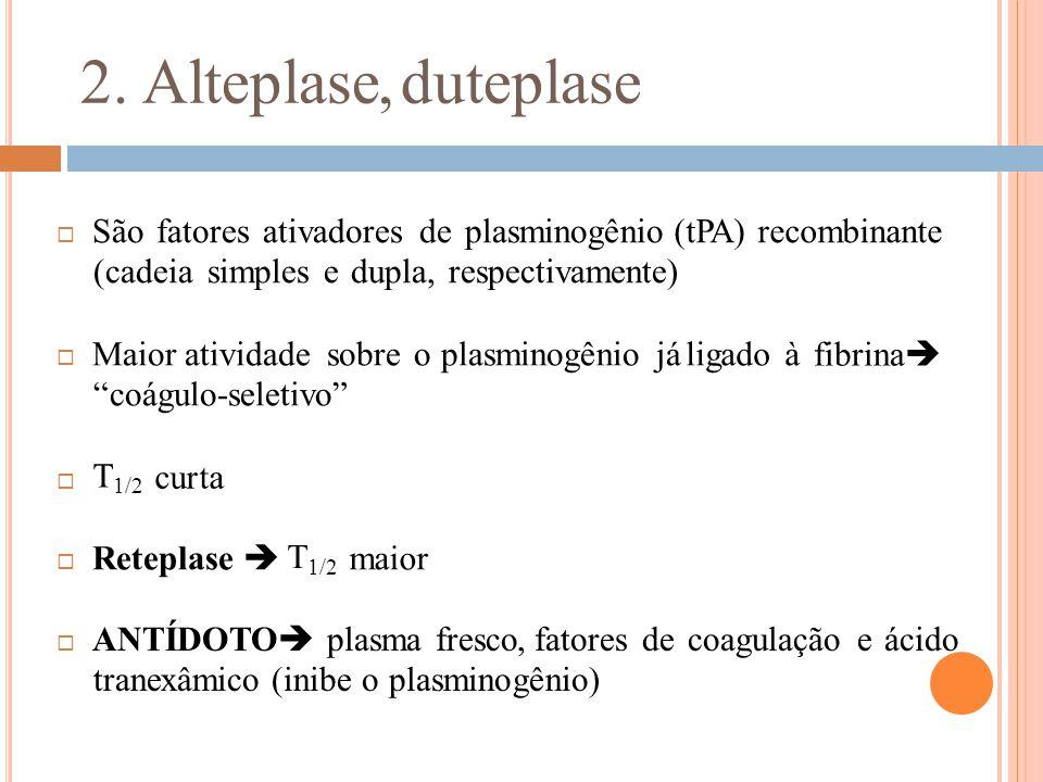 2. Alteplase, duteplase T1/2 T1/2 (tPA) recombinante