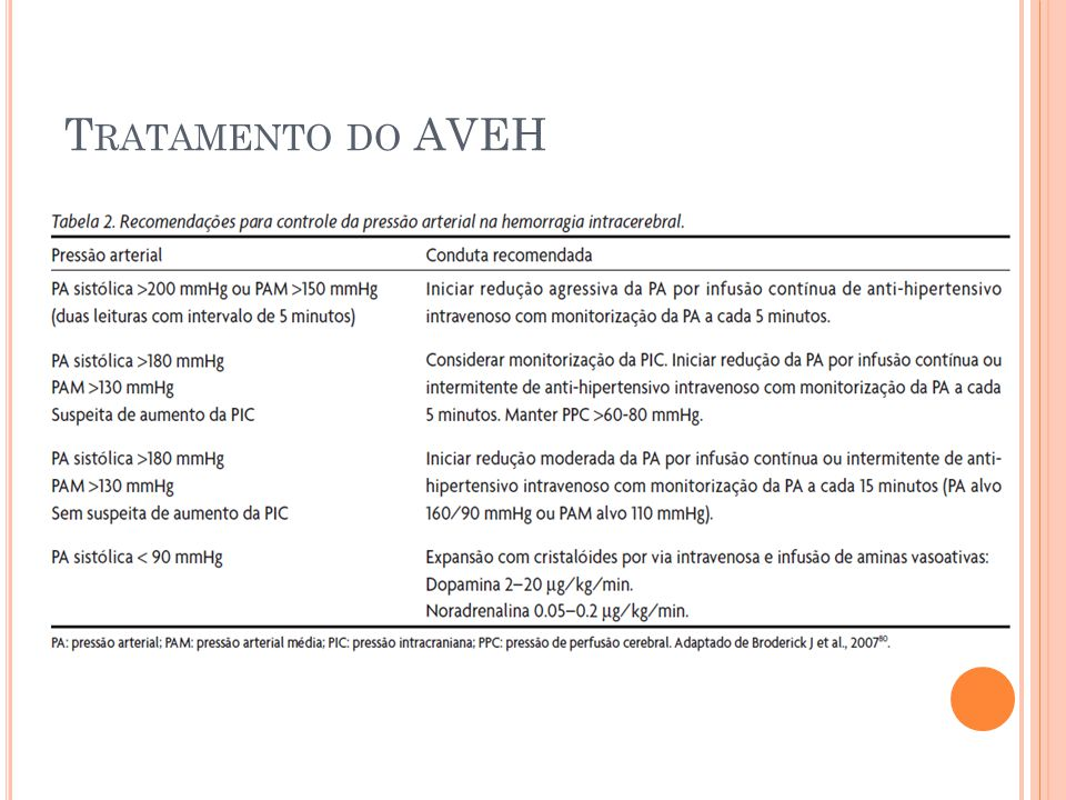 Tratamento do AVEH