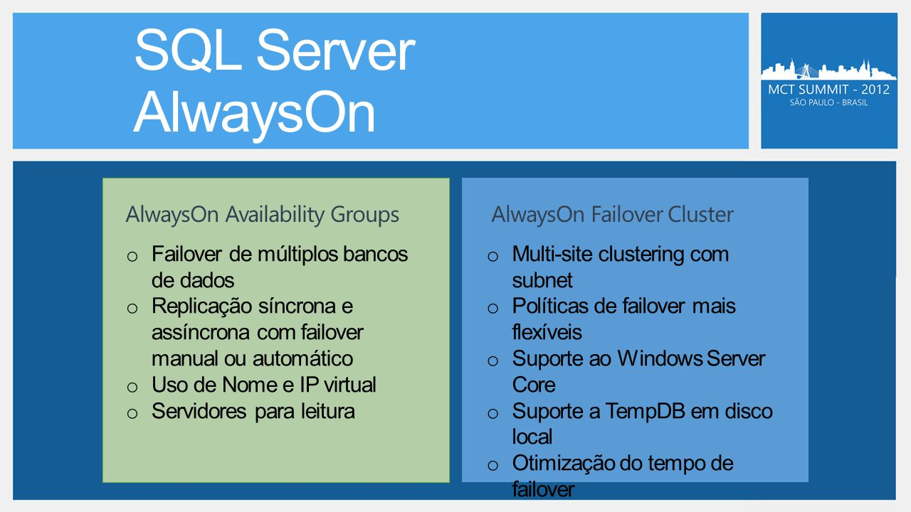 SQL Server AlwaysOn AlwaysOn Availability Groups