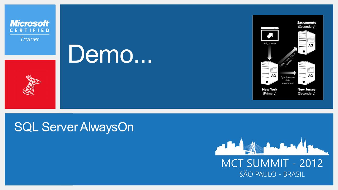 Demo... SQL Server AlwaysOn