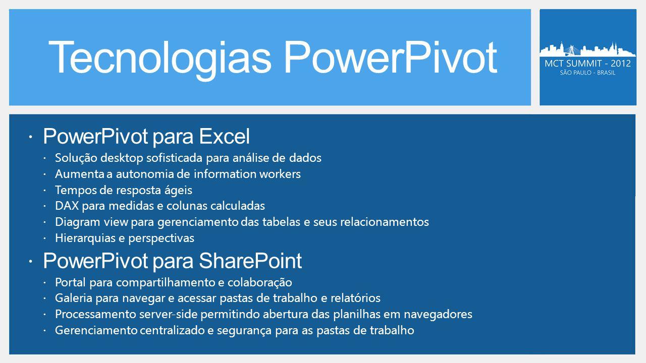 Tecnologias PowerPivot