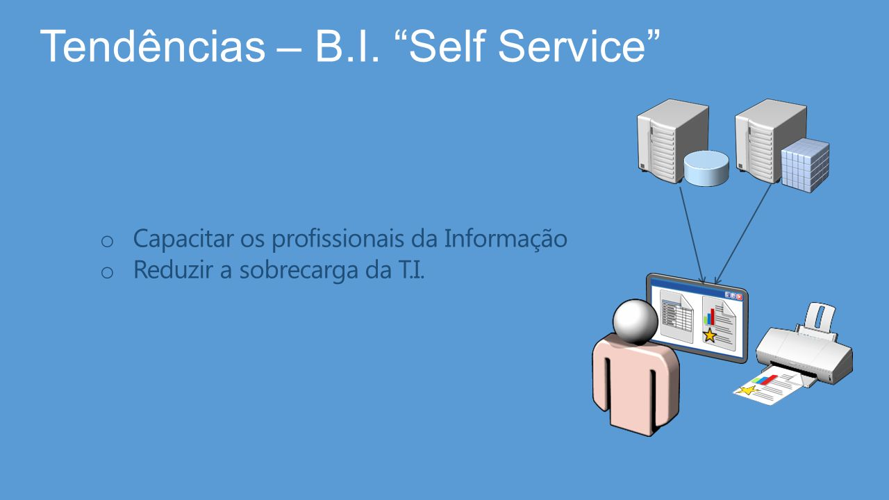 Tendências – B.I. Self Service