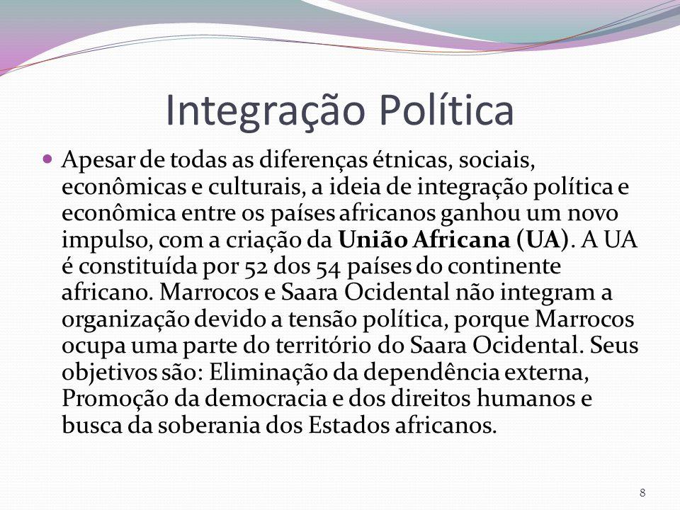 Integração Política