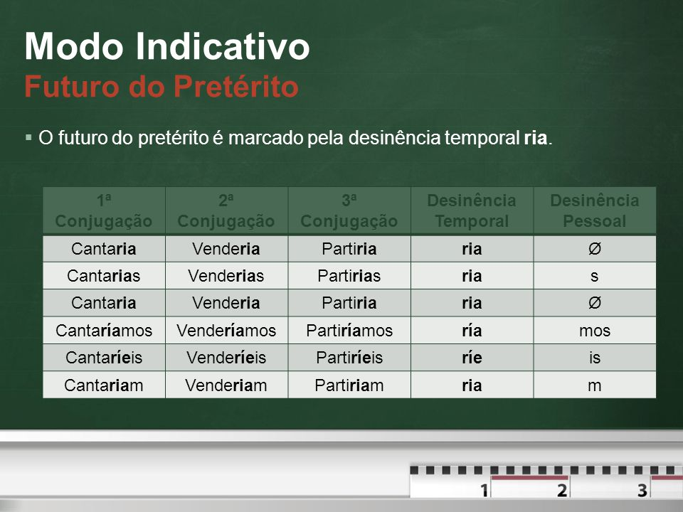 Modo Indicativo Futuro do Pretérito