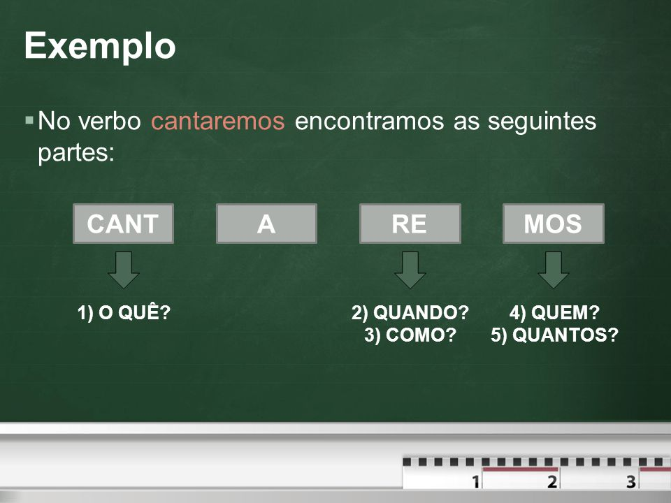 Exemplo No verbo cantaremos encontramos as seguintes partes: CANT A RE