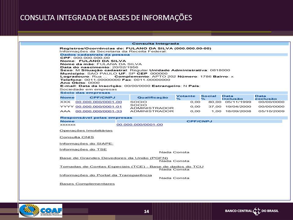 CONSULTA INTEGRADA DE BASES DE INFORMAÇÕES