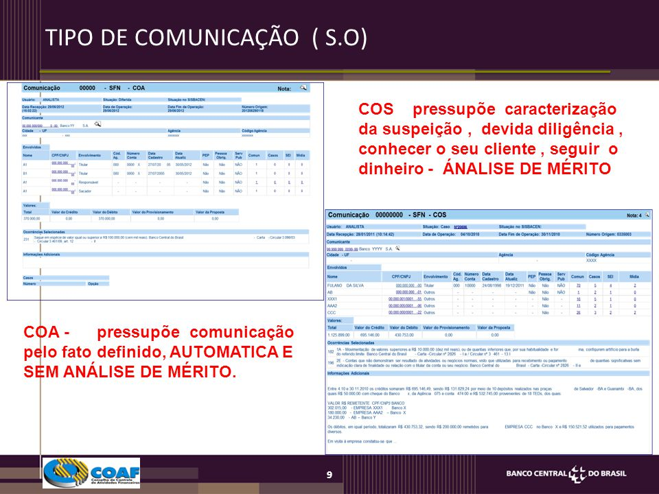 TIPO DE COMUNICAÇÃO ( S.O)