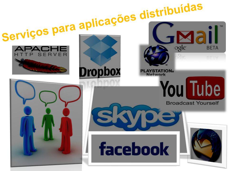 Serviços para aplicações distribuídas