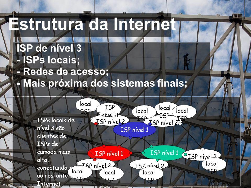Estrutura da Internet ISP de nível 3 - ISPs locais; - Redes de acesso;
