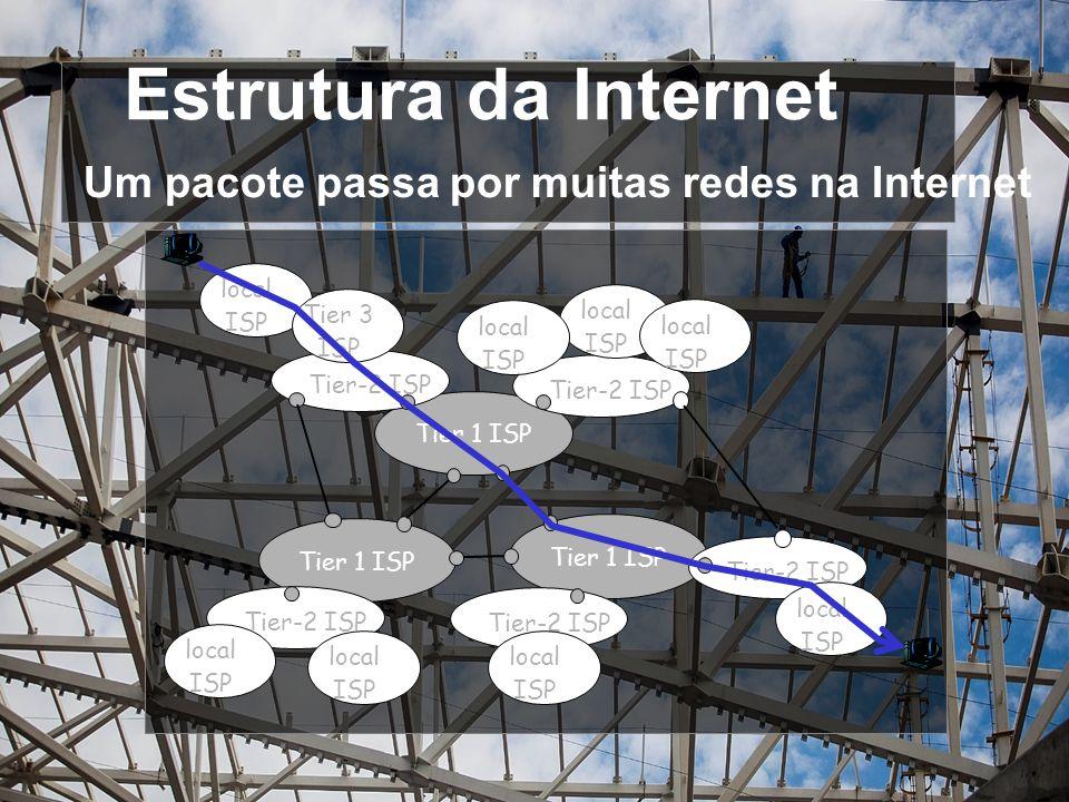 Estrutura da Internet Um pacote passa por muitas redes na Internet