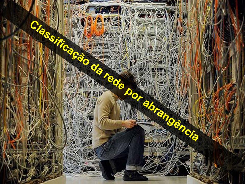 Classificação da rede por abrangência