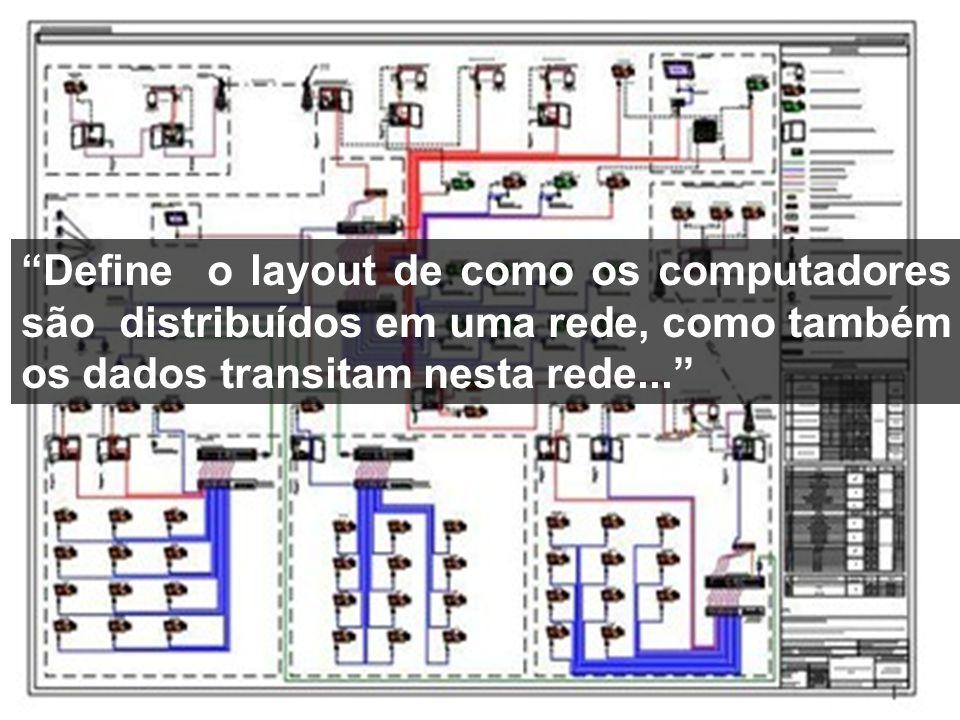 Define o layout de como os computadores são distribuídos em uma rede, como também os dados transitam nesta rede...