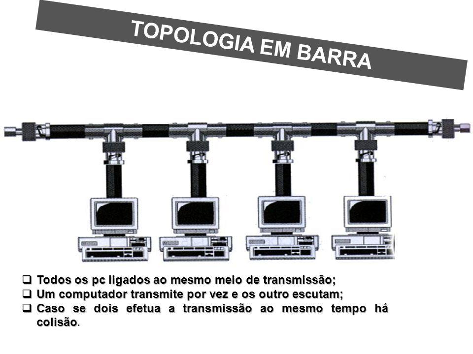 TOPOLOGIA EM BARRA Todos os pc ligados ao mesmo meio de transmissão;