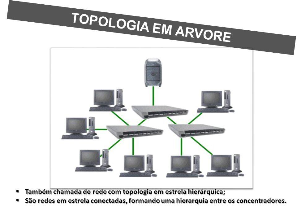 TOPOLOGIA EM ARVORE Também chamada de rede com topologia em estrela hierárquica;