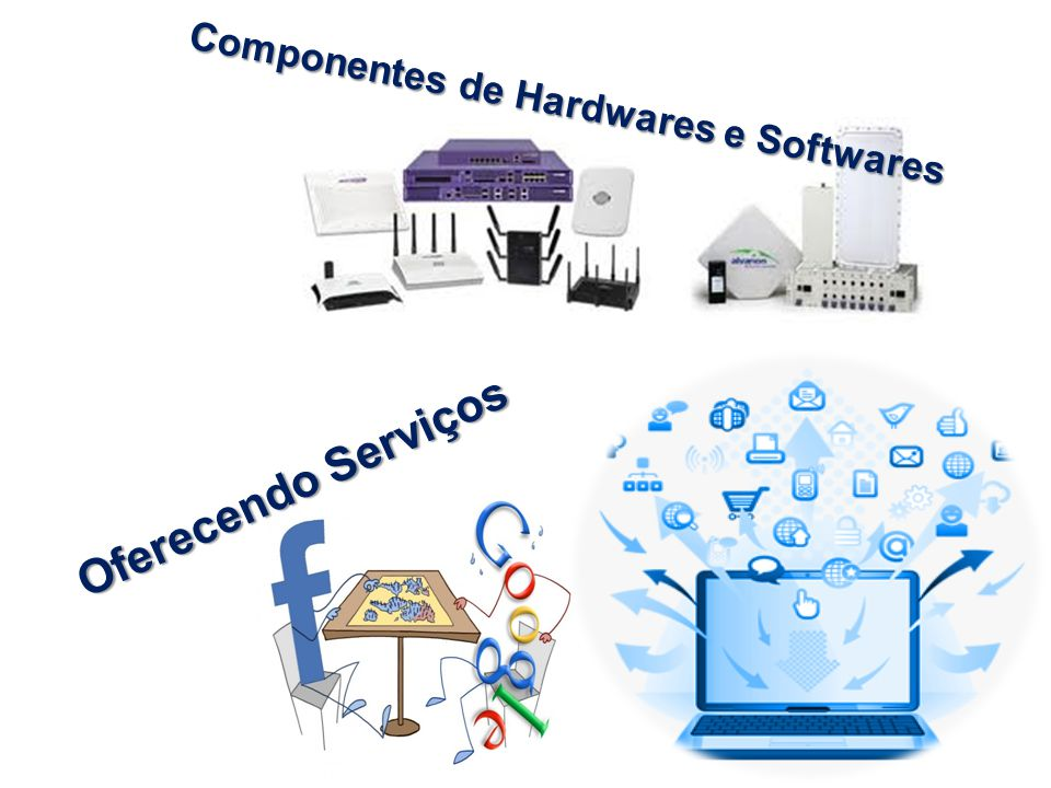 Componentes de Hardwares e Softwares