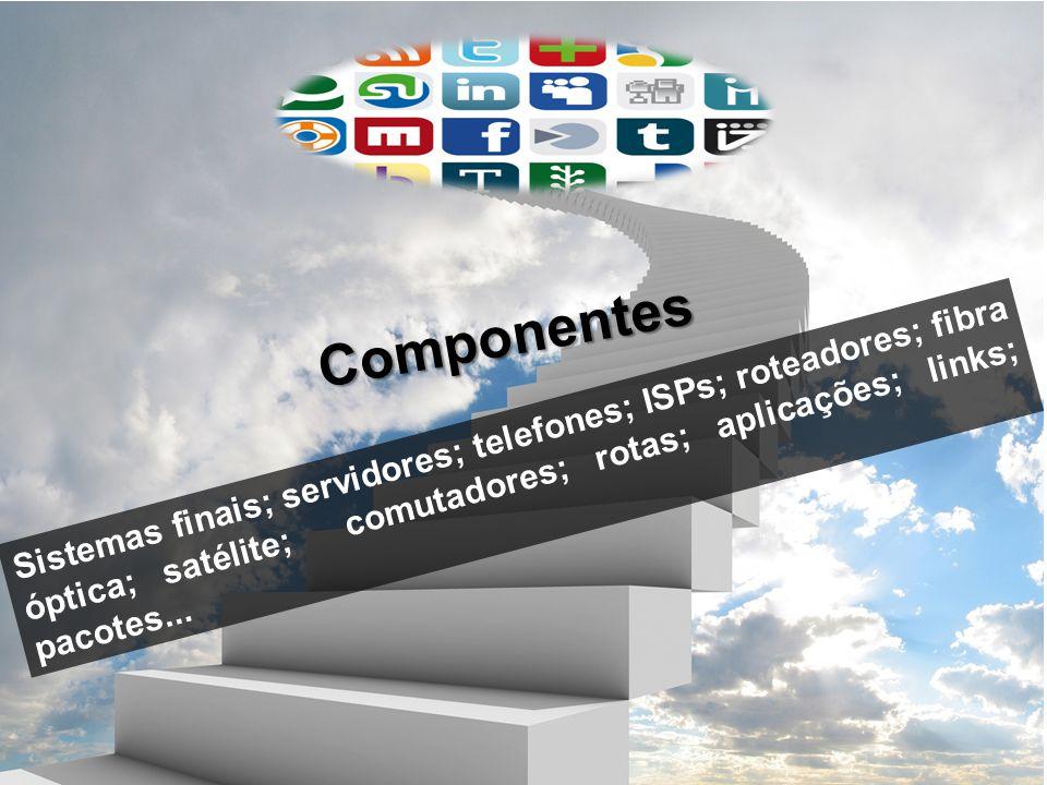 Componentes Sistemas finais; servidores; telefones; ISPs; roteadores; fibra óptica; satélite; comutadores; rotas; aplicações; links; pacotes...