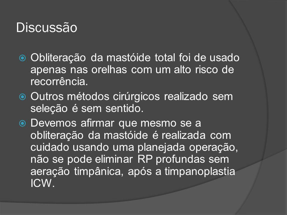 Discussão Obliteração da mastóide total foi de usado apenas nas orelhas com um alto risco de recorrência.