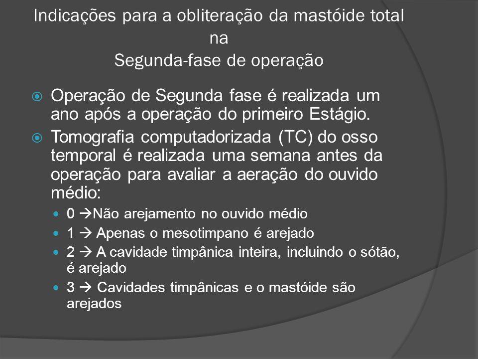 Indicações para a obliteração da mastóide total na Segunda-fase de operação