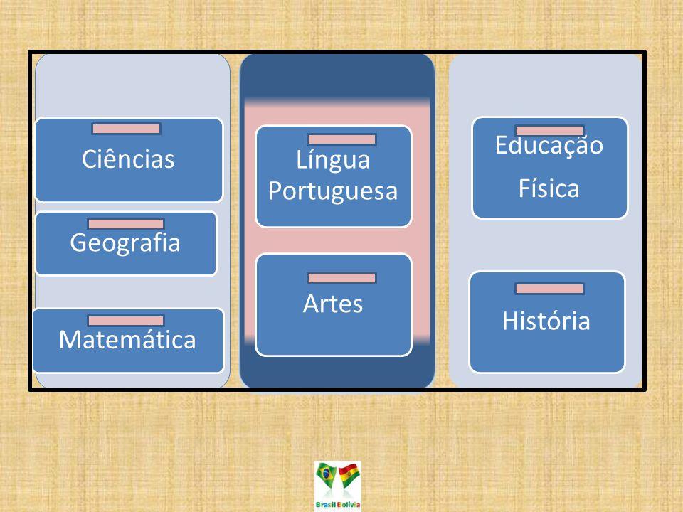 Ciências Geografia Matemática Língua Portuguesa Artes Educação Física História