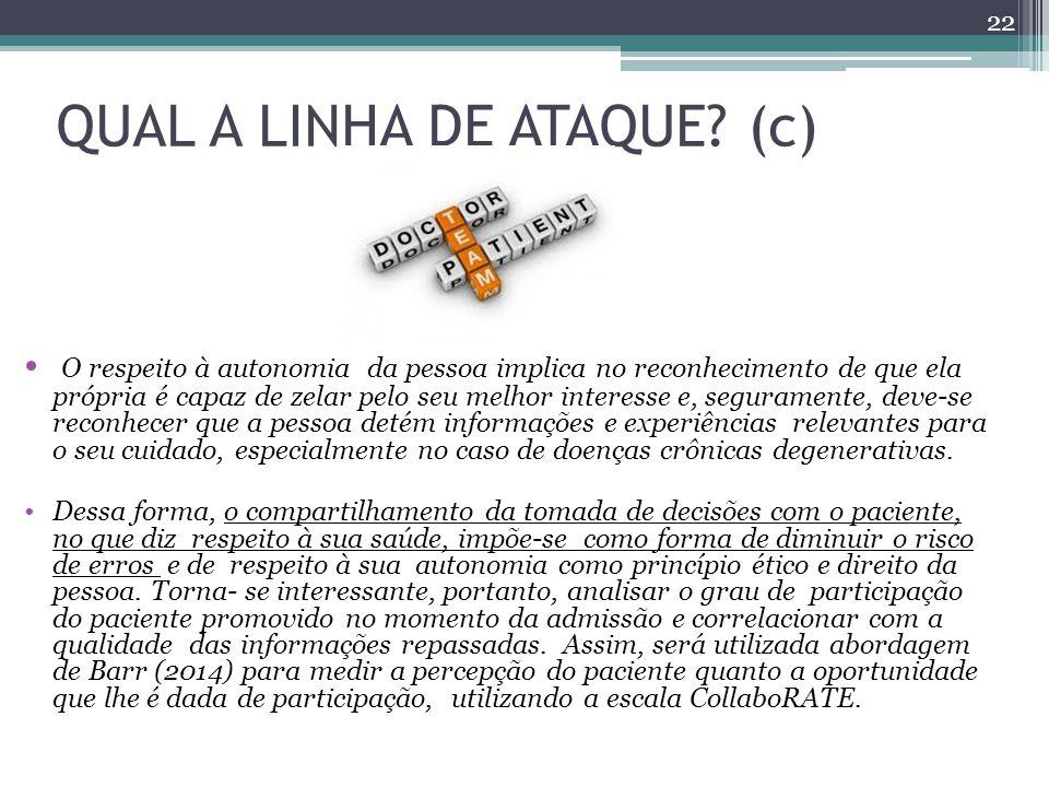 QUAL A LINHA DE ATAQUE (c)